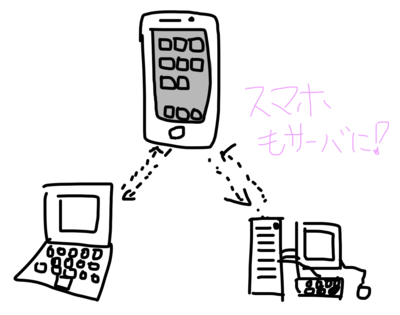 server3.png